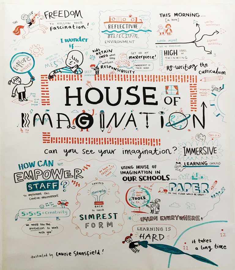 House of Imagination by Laurie S